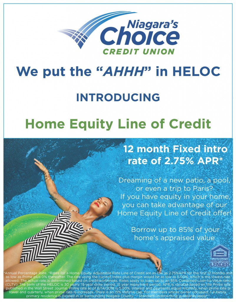 Home Equity Line of Credit HELOC loan
